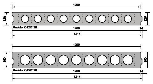 Secciones tipo de placa alveolar de cerramiento
