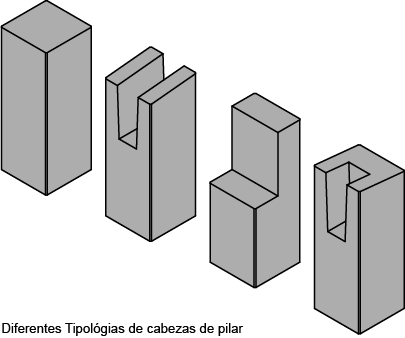 Diferentes tipologías de cabezas de pilar. - Prefabricados Aljema, S.L: