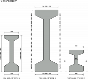 Secciones Tipo Vigas Doble T para obra Civil
