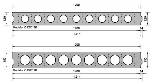 Secciones tipo paneles de cerramiento alveolares.